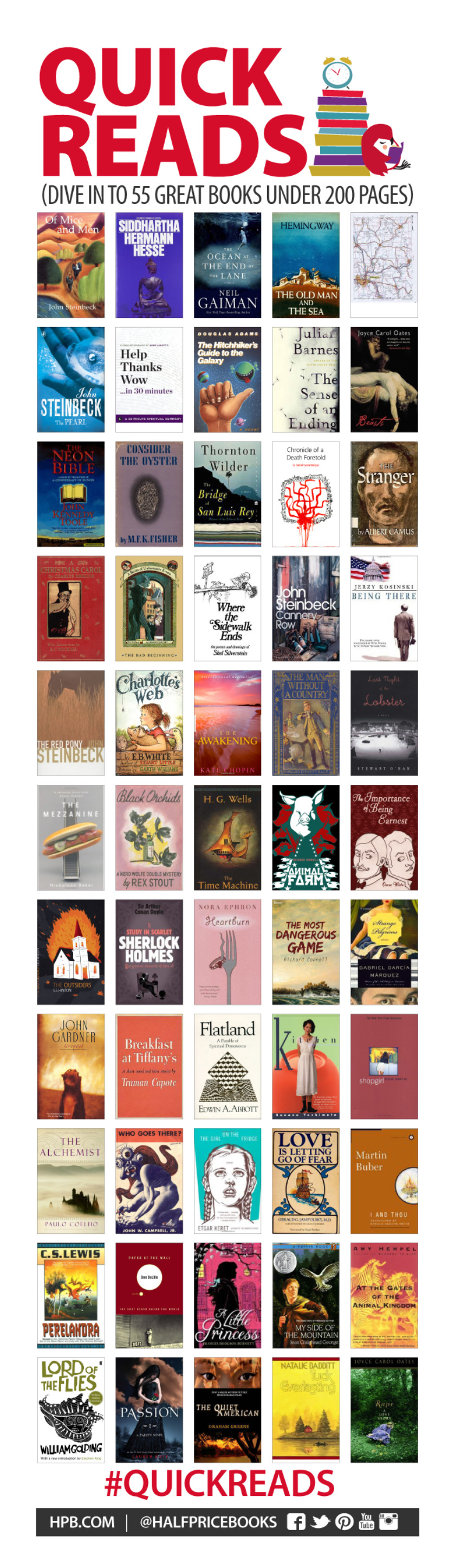 Mix 55 Great Books Under 200 Pages Infographic
