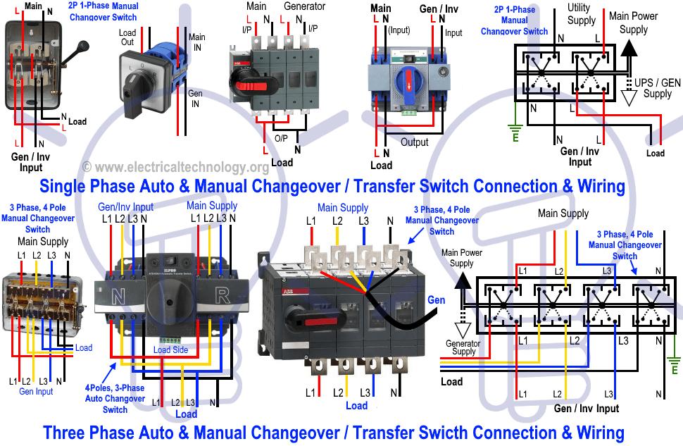 Mix  U00b7 How To Wire Auto  U0026 Manual Changeover  U0026 Transfer
