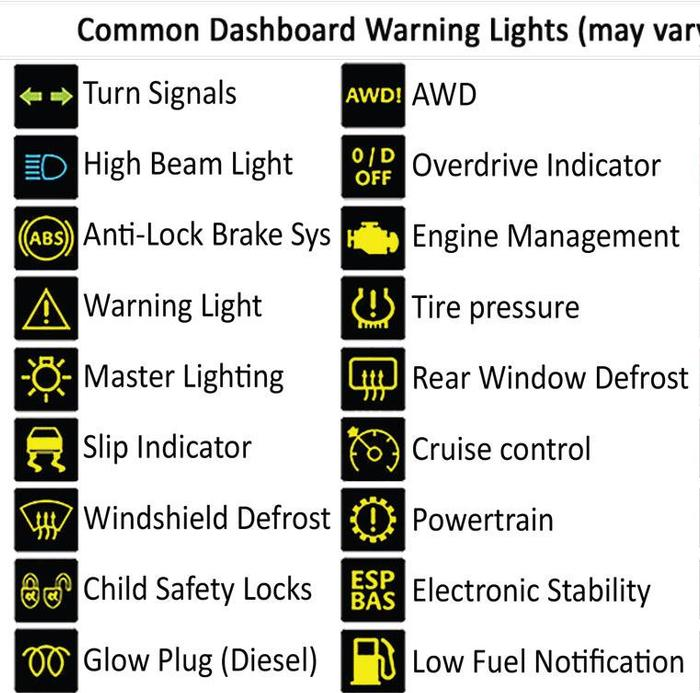 Mix Printable Car Dashboard Diagram With Labels And Warning Light
